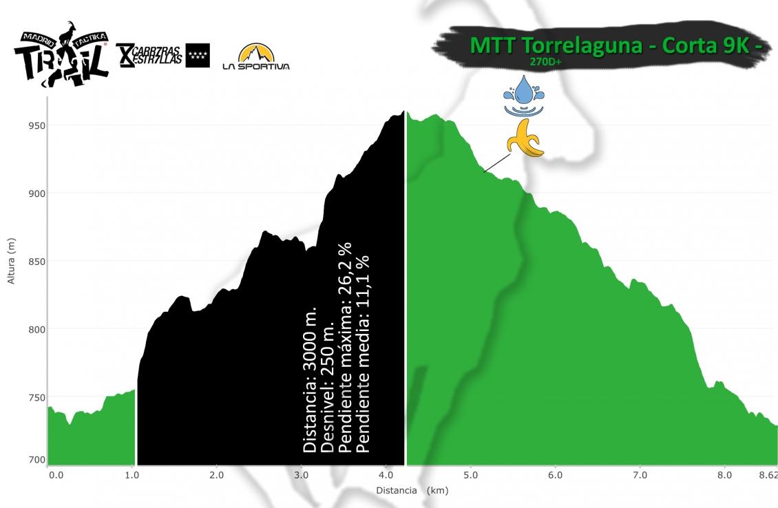 Tactika Trail Torrelaguna 2014