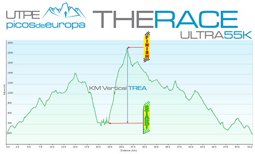 ultra pico de europa