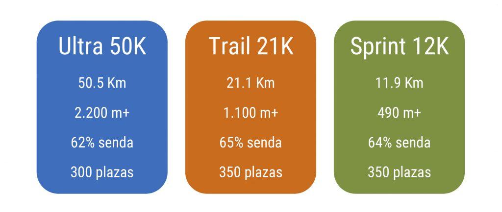 UTT19 Ultra Trail Tuejar